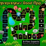 entrepreneur roadmap